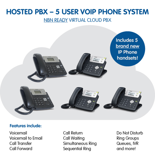 5 User Business VoIP Phone System